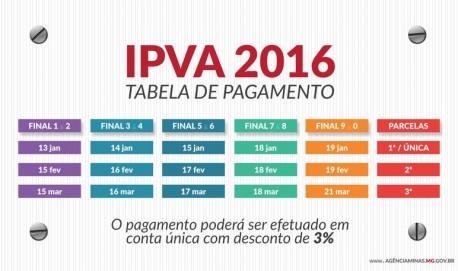 content_ipva_2016-2-01